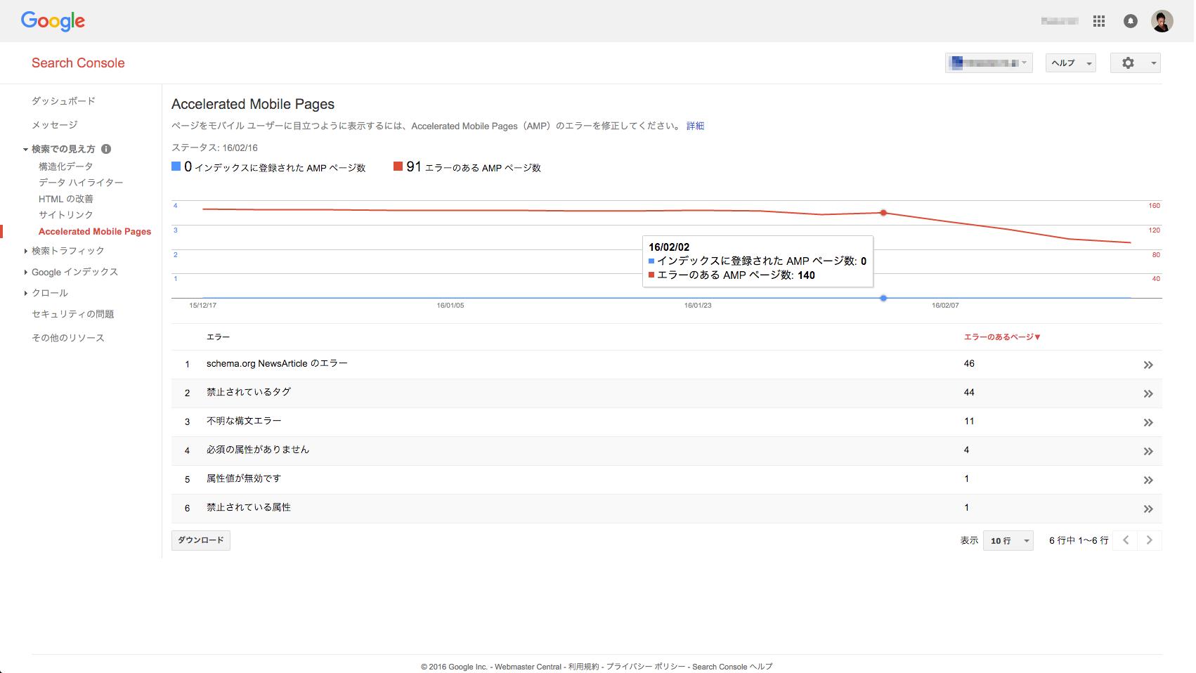 GoogleのAMPページのインデックスが2016/2/2に増加しなかったサイトも
