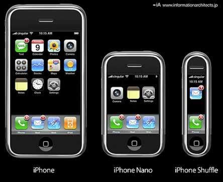 Introducing iPhone Nano & Shuffle